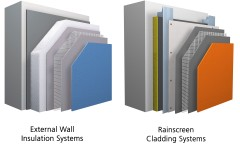 Facade Insulation Systems